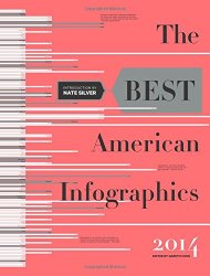 The Best American Infographics 2014  by Gareth Cook